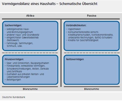 steuerfreies einkommen 2015 österreich