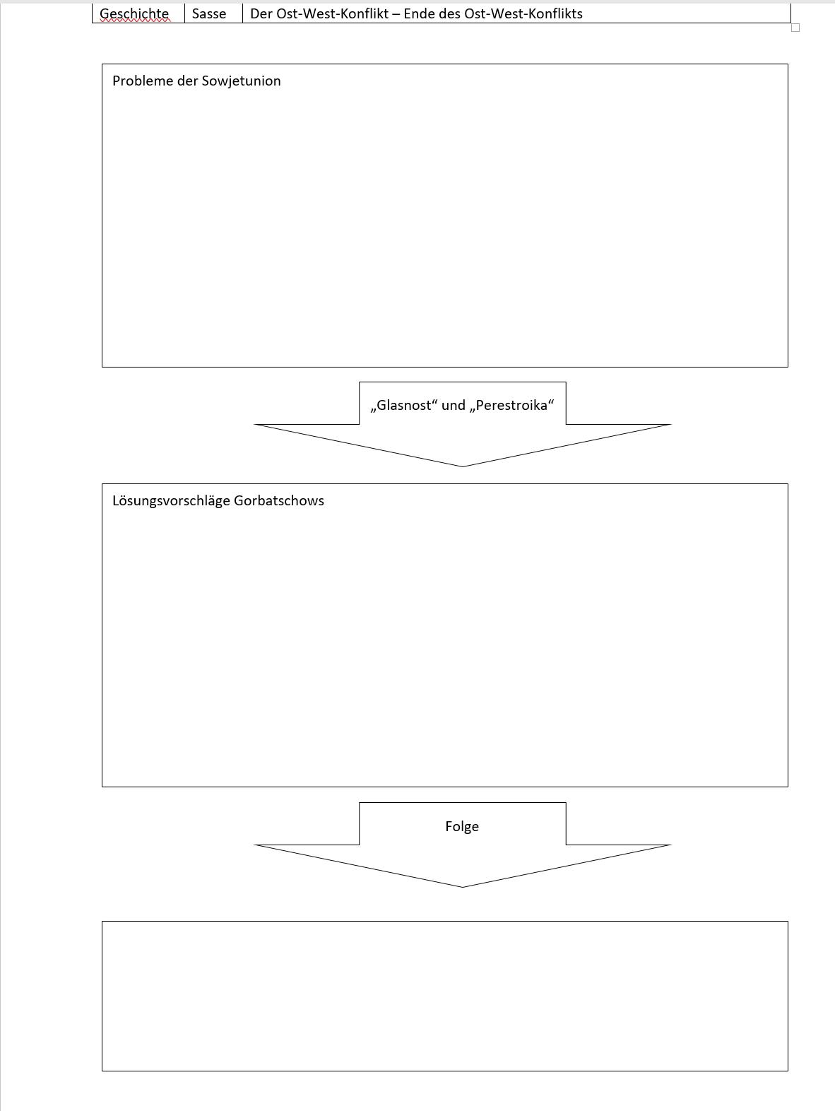 Großzügig Sätze Und Fragmente Arbeitsblatt Ideen - Mathe ...