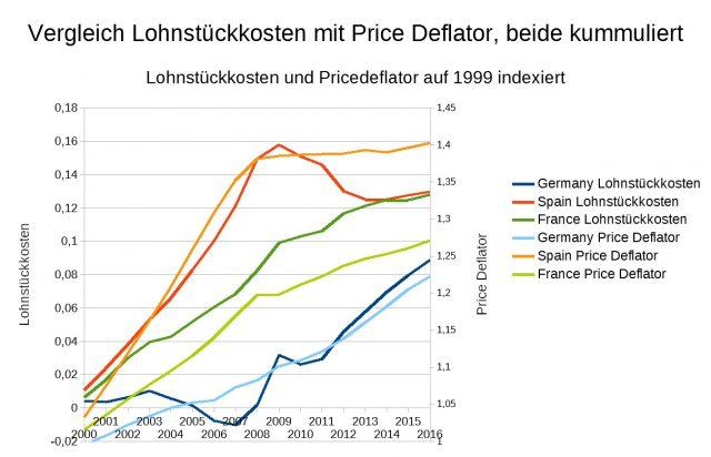 Ungewöhnlich Steuersystem Diagramm Zeitgenössisch - Elektrische ...
